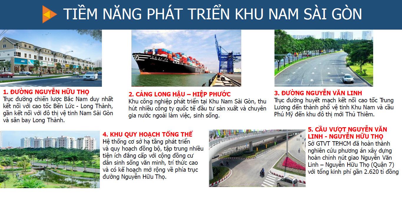 Lavila-Tiem Nang Phat Trien Khu Nam Sai Gon